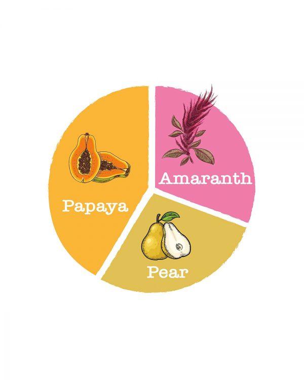 Amaranth-Pear-Papaya
